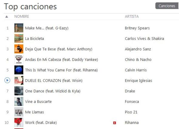 britney spears make me colombia itunes
